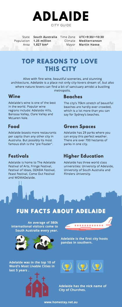 adelaide_city_guide_2017