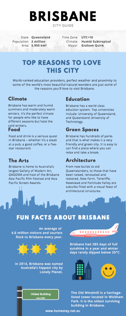 Brisbane_city_guide_2017