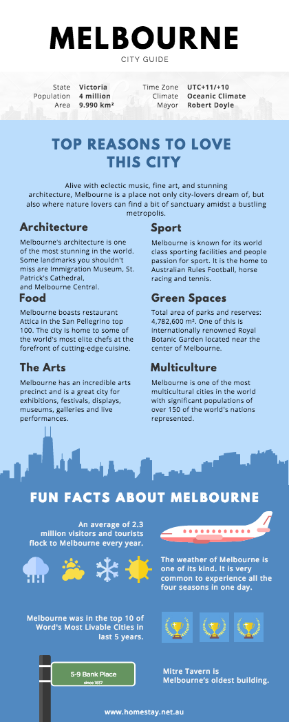 Melbourne_city_guide_2017